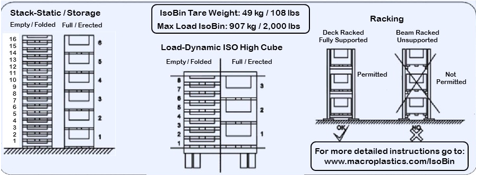 isobin-rack-storage
