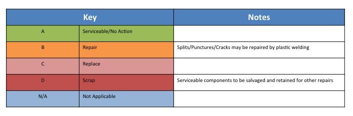 isobin-repair-guide-key